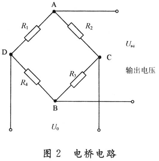 将应变片作为臂电阻接在电桥电路,当弹性体力变形时,应变片电阻值发生
