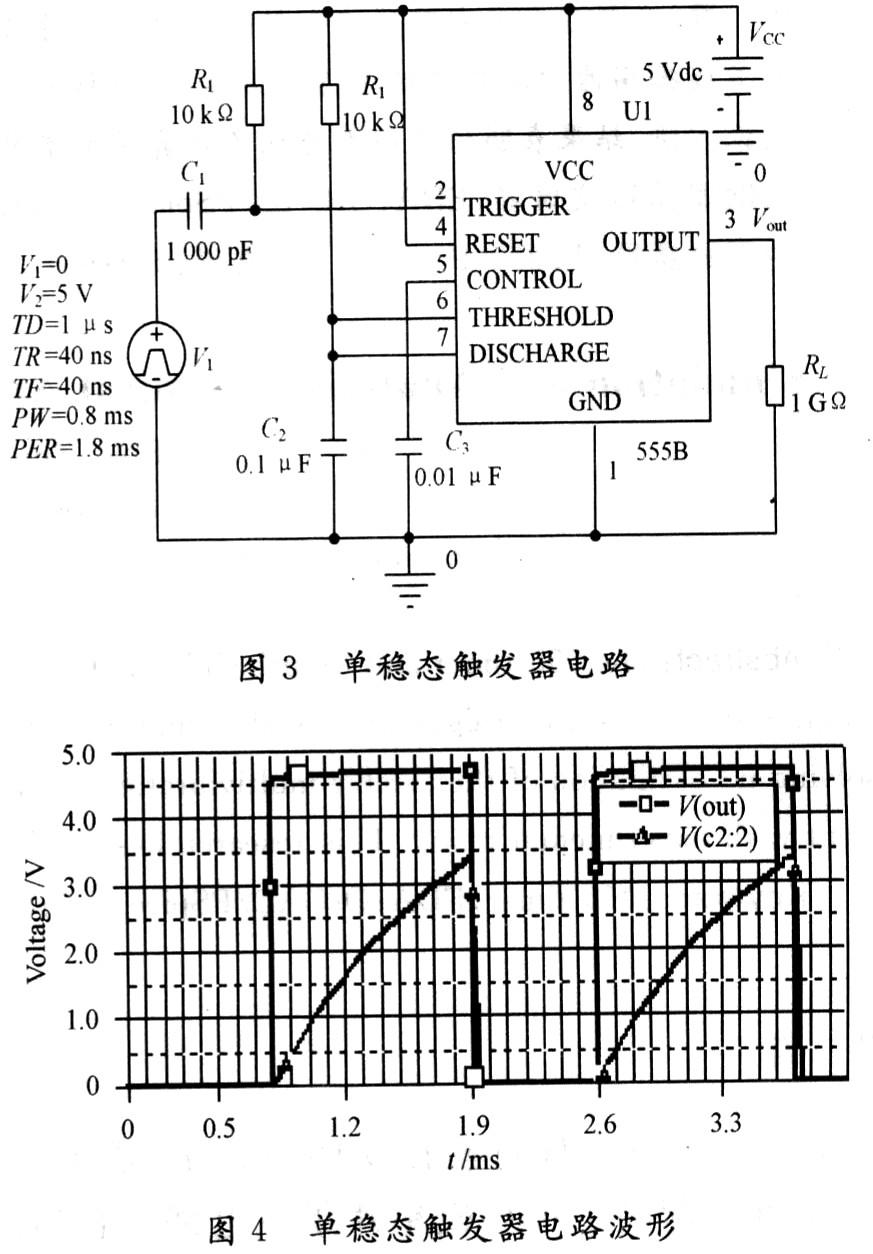 而方波则是555的输出端vout的电压波形.