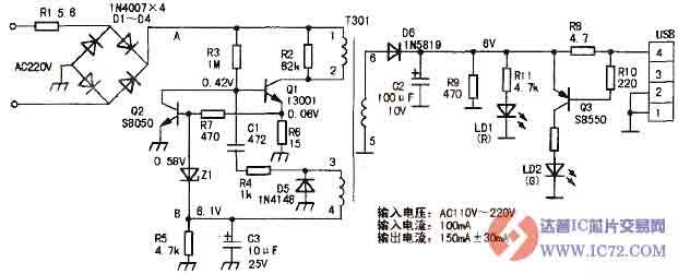 (1)开关振荡电路市电经D1~D4整流后,在A点获得脉动直流电压,该电压一路经开关变压器T301的-绕组加至开关管Q1的c极,另一路经限流电阻R3加至Q1的b极,为Q1提供启动电流。Q1开始导通,其集极电流在T301的- 绕组中产生正负的电动势,经T301耦合,在T301的-绕组中感应出正负的电动势,此电动势经R4、C1叠加到Q1的b极,使Q1迅速饱和导通。由于流过电感的电流不能突变,故在T301的-绕组中产生负正的电动势。经T301耦合,在T301的-绕组中感应出负正的