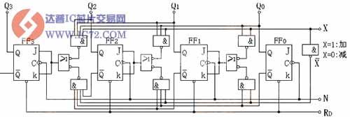 同步二进制可逆计数器电路图