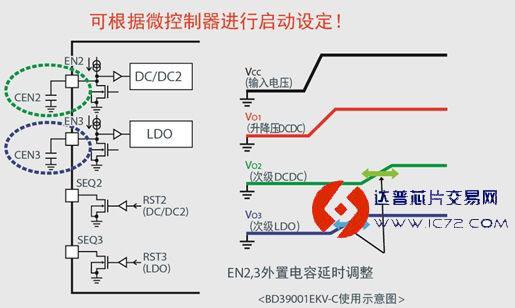 以升降压自动切换控制方式下的可变一次电源为基础,不仅具备微