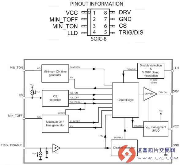 安森美半导体新一代同步整流驱动控制器ncp4305 显著